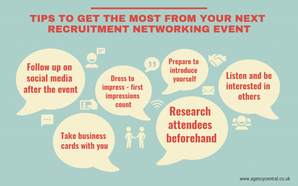 Graphic with tips on how to get the most out of a recruitment networking event.
