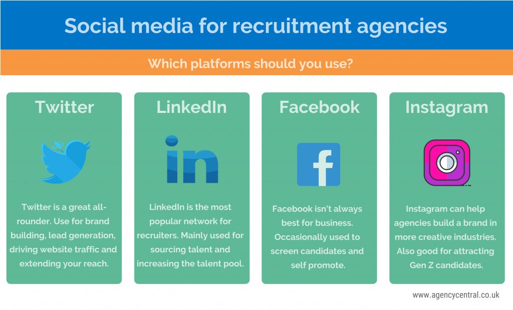 Social Media Strategy: A Practical Guide for Recruitment Agencies