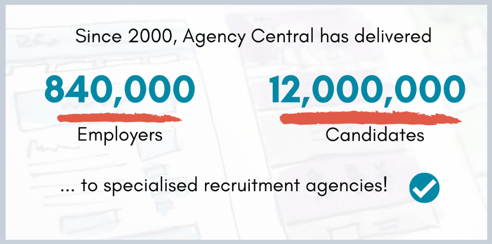 Agency Central has delivered 840,000 employers and 12 million candidates to recruitment agencies since 2000.