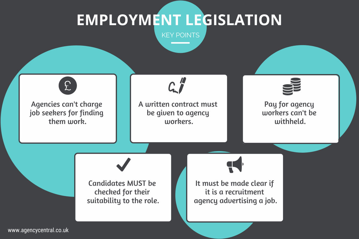 Employment Agencies: a selection of articles